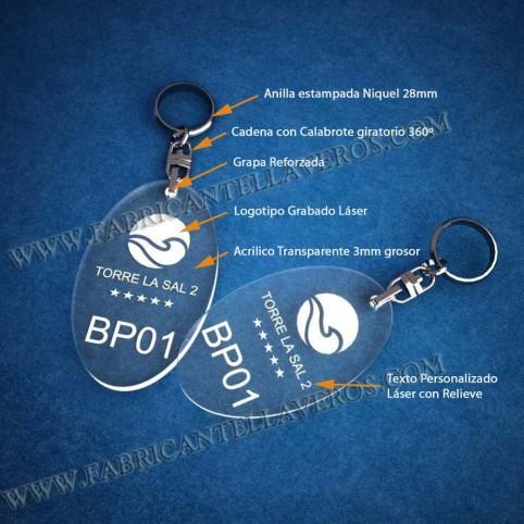 Llaveros Personalizados Ovalados 3mm